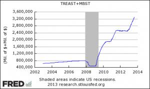 Fed-Bilan-Expansion-Transfert-Richesse