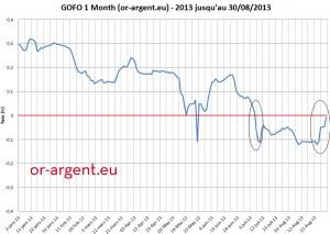 GOFO-negatif-aout-2013