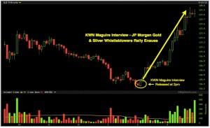 Révélations Andrew Maguire JP Morgan Employés