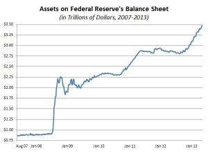 fed-expansion-bilan-juin-2013