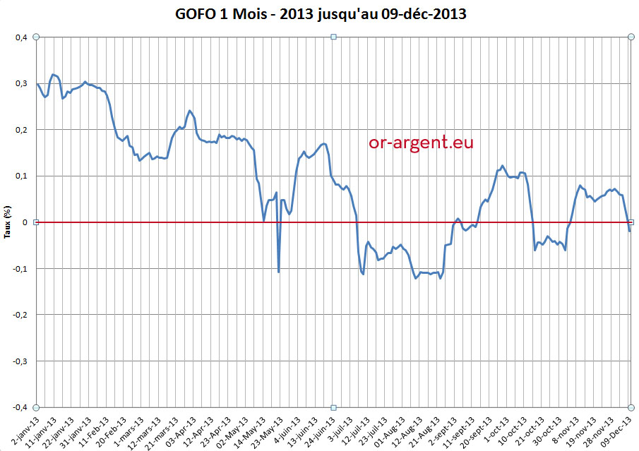 GOFO-Decembre-2013