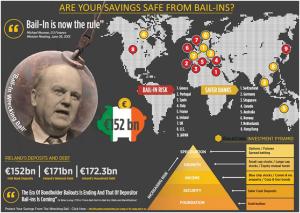 GoldCore-Banque-Renflouement-Deposants