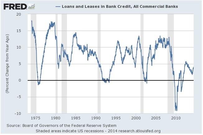 credit-USA