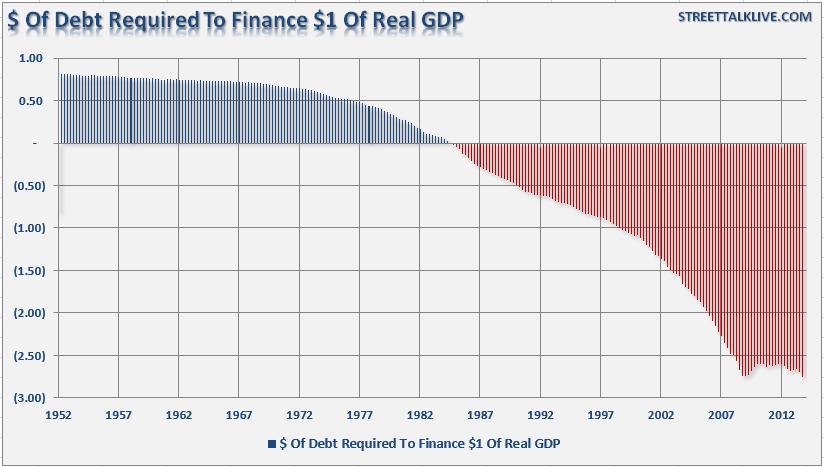 Dette-PIB-4