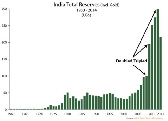 reserves-or-Inde-4