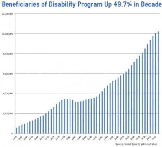 handicapes-usa-tendance