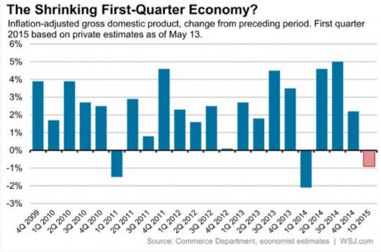 recession-usa