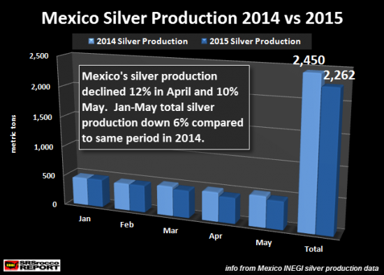 mexique-argent-production-2015