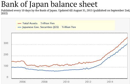 banque-japon-bilan