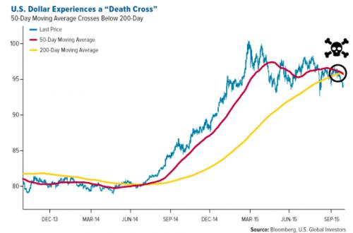 dollar-croix-de-la-mort-2015
