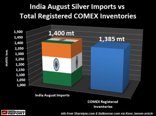 inde-vs-comex-argent