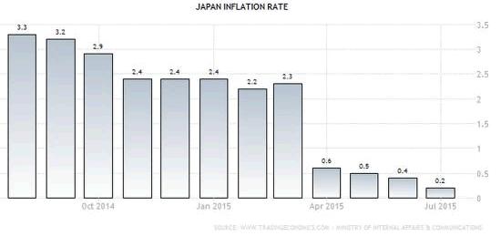 japon-inflation