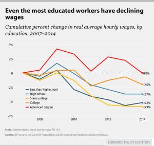 salaires-niveau-education