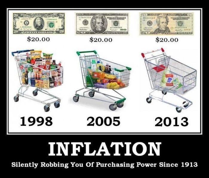 deflation ou inflation