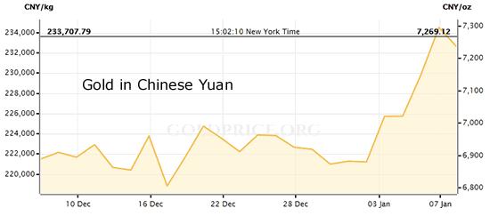 or en yuans