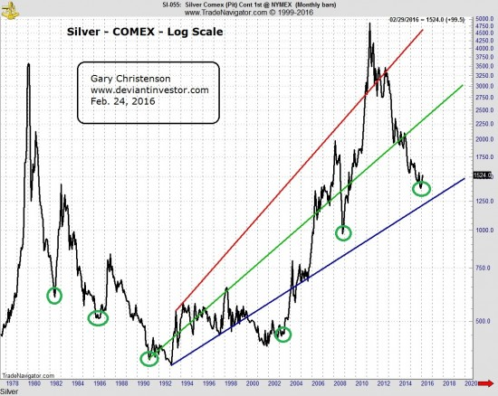 argent-ratio-or-comex