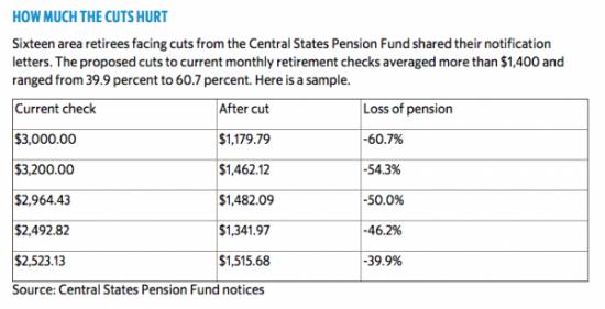baisse-retraites