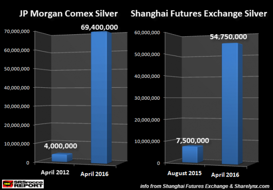 JP-Morgan-vs-shanghai-argent