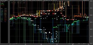 trading à haute fréquence