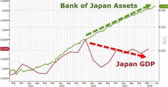 Boj-bilan-PIB-japonais