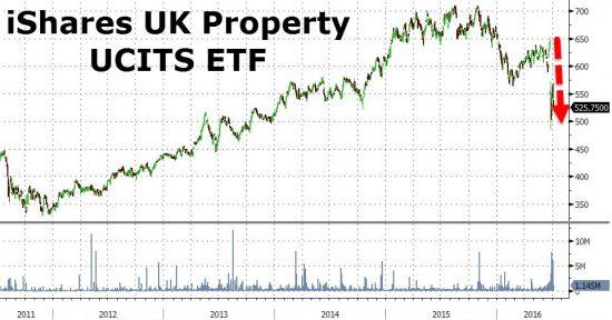 UCITS-ETF