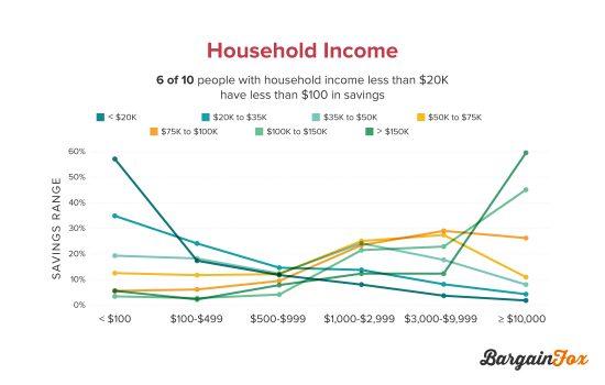 epargne-revenus