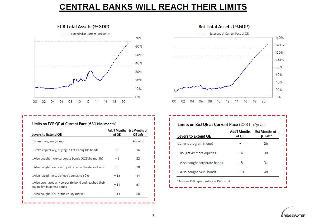 limites-banques-centrales