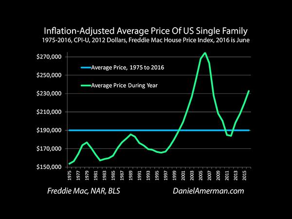 prix-immo-ajuste-inflation