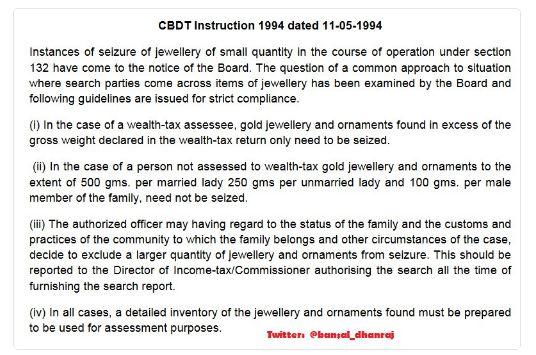 CBDT 1994 Inde
