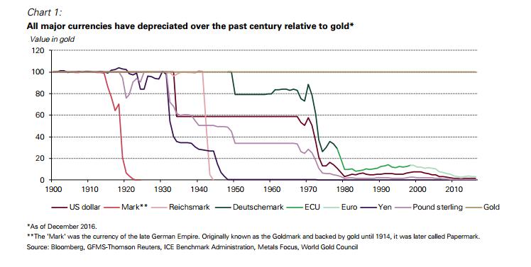 argent-papier-vs-or