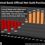 achats d'or des banques centrales