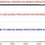 croissance démographique