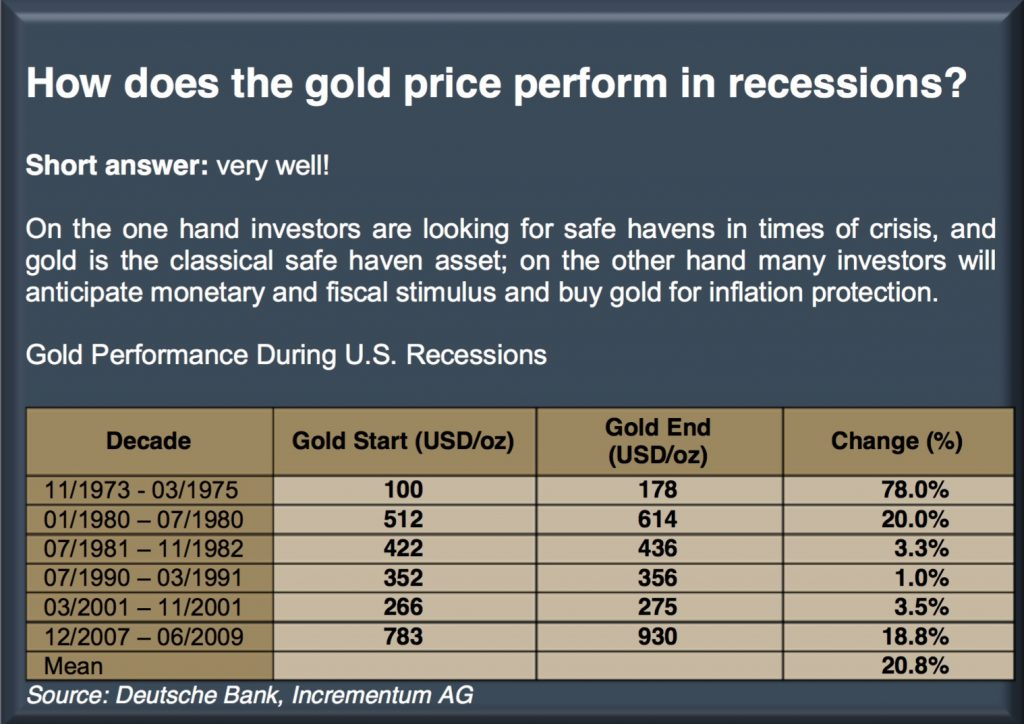 performance or en période de récession