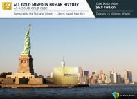 tout l'or du monde comparé à la Statue de la Liberté