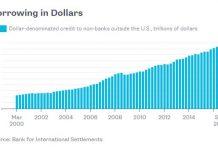 dette en dollars à l'étranger