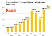 retraits d'or au SGE en février 2017