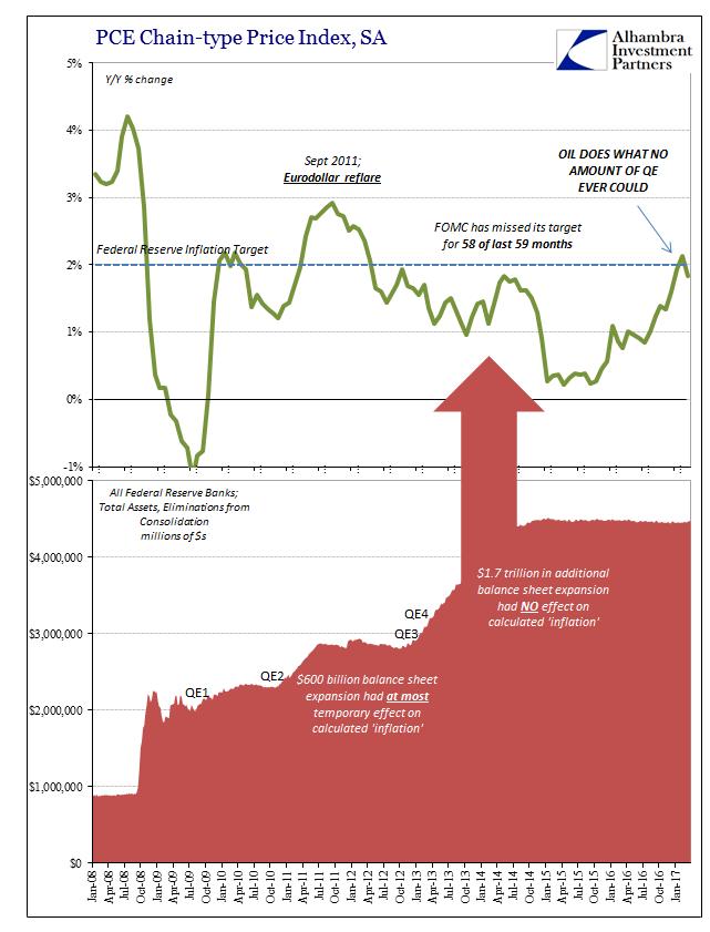 PCE et QE