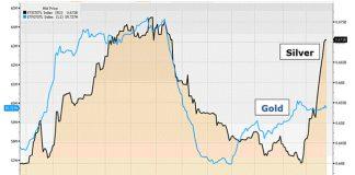 stock d'argent métal des ETF