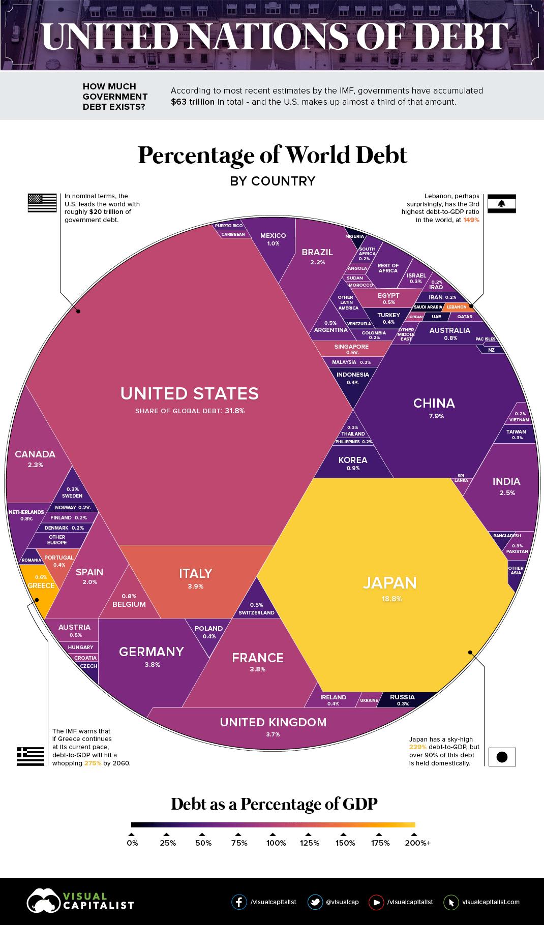 infographie dette mondiale 2017