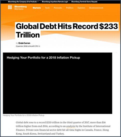 dette mondiale 233 trillions