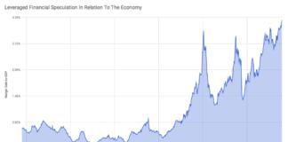 dette sur marge vs PIB