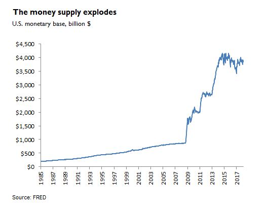 masse monétaire