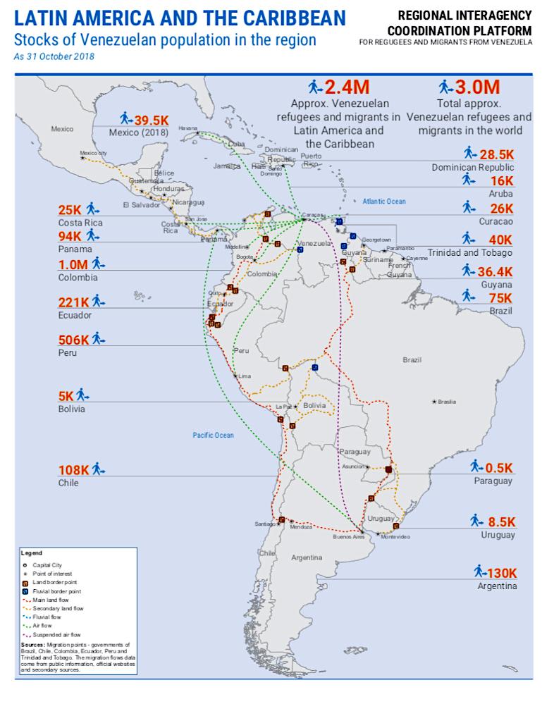 Migration des Vénézueliens